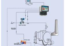 Boiler-House-Solution-EFFIMAX-System